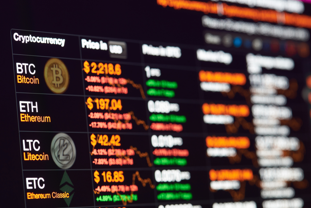 Cryptocurrency and the Future of the Islamic Economy